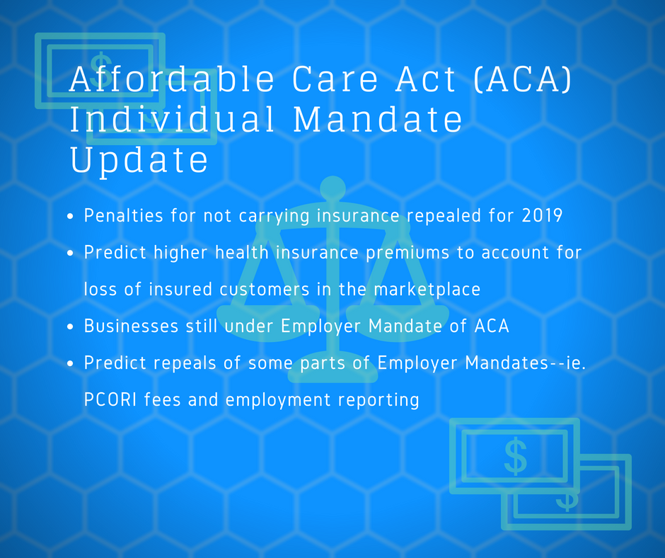 Affordable Care Act Individual Mandate Update | Virginia